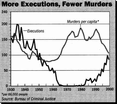 Debate Issue: Capital Punishment Is Justice Best Served ...