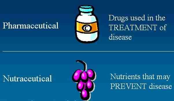 Pharmaceuticals plus Nutrients
